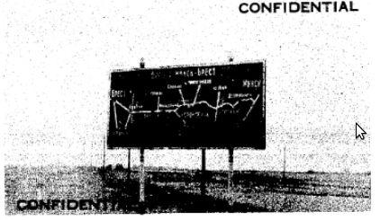 Дорожный знак на трассе в 8 км от Барановичей. Фото: документы из архивов ЦРУ