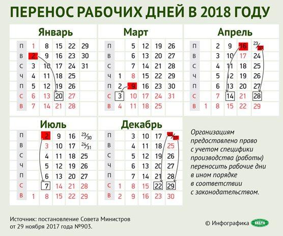 Инфографика belta.by
