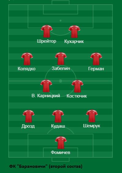 Второй состав ФК «Барановичи» (по версии Intex-press)