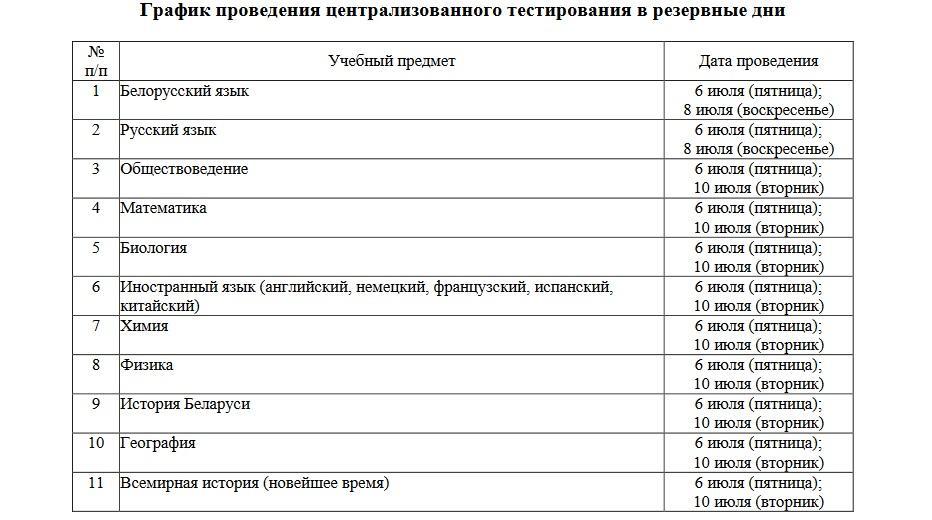Фото: скриншот pravo.by