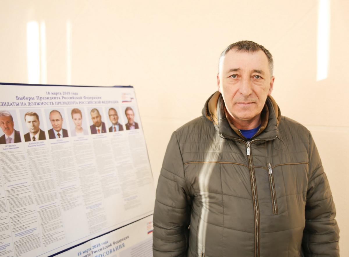 Сергей Давиденко, предприниматель.