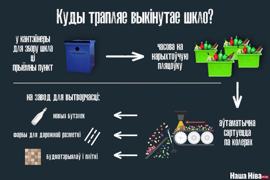Инфографика: Воля Офицерова
