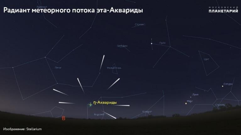 Фото: planetarium-moscow.ru