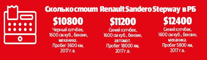 Ездил – знаю. Renault Sandero Stepway: хэтчбек в виде внедорожника — Intex-press. Последние новости города Барановичи, Беларуси и Мира