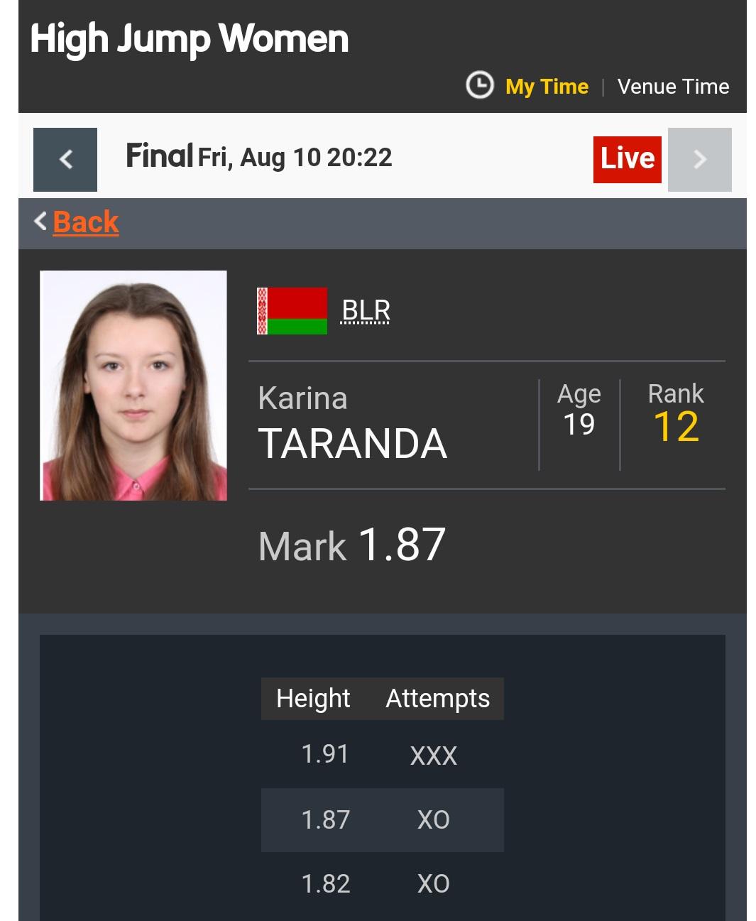 Скриншот карты прыжков Карины Таранды.