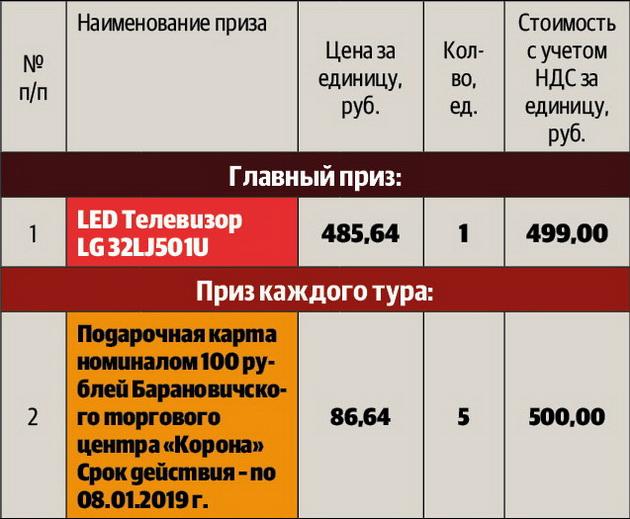 Выигрывай с Intex-press! Каждый месяц разыгрываем 100 рублей, суперприз – телевизор! — Intex-press. Последние новости города Барановичи, Беларуси и Мира