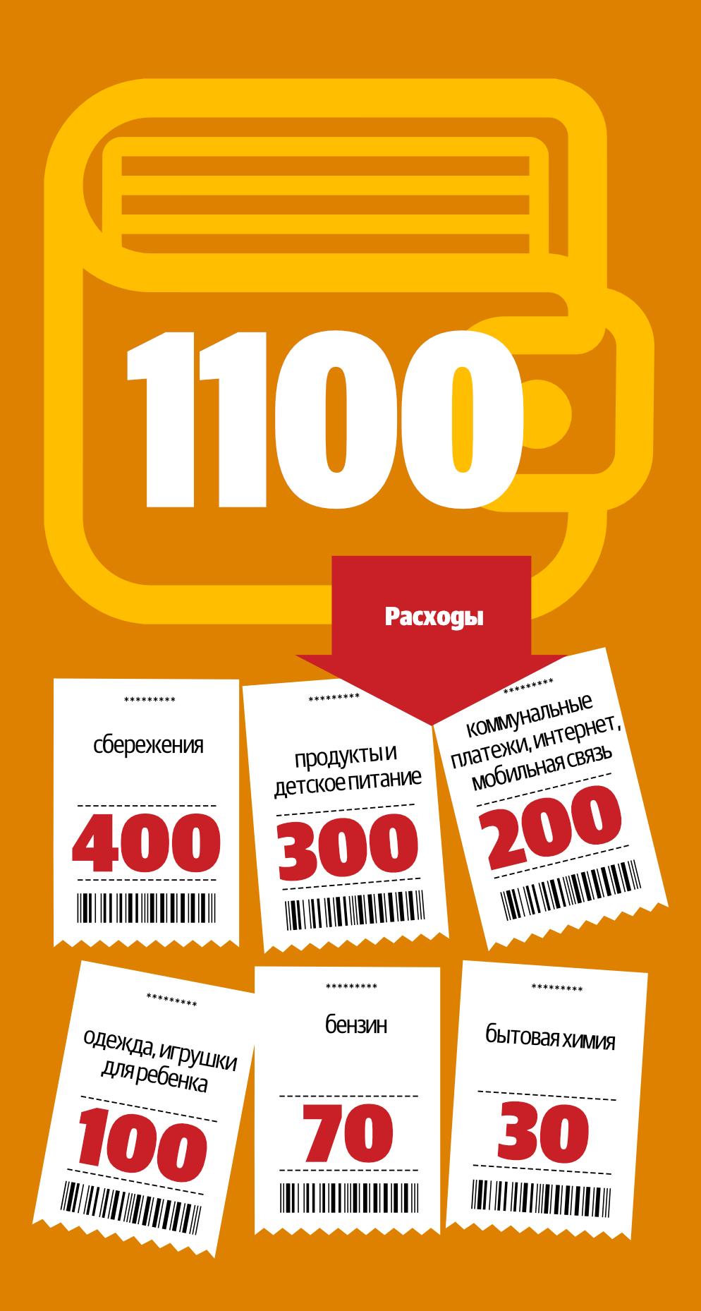 Читайте в свежем номере: «Свято верим, что выкарабкаемся» — Intex-press. Последние новости города Барановичи, Беларуси и Мира